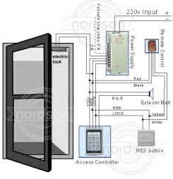 waterproof access controller keypad single door access controller access controller access