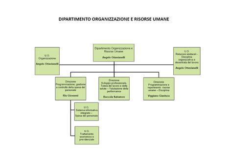 ufficio concorsi comune di roma roma capitale sito istituzionale organigramma