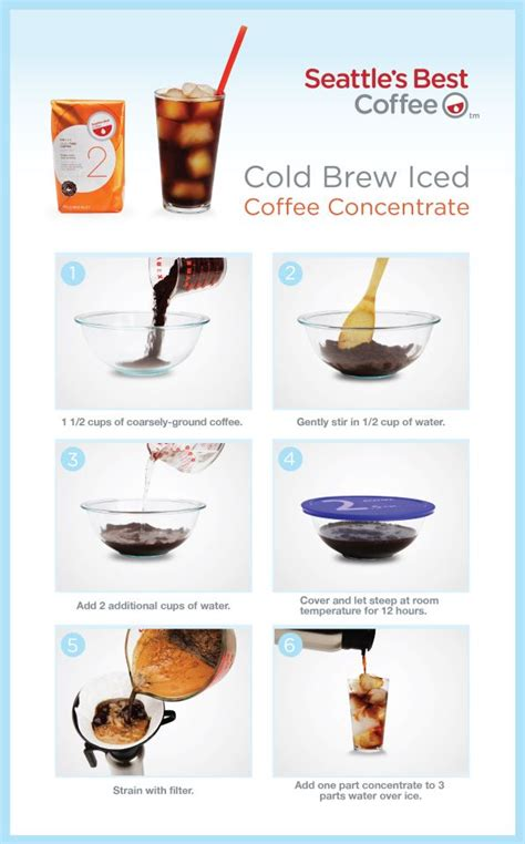 how to make iced coffee at home the pennywisemama