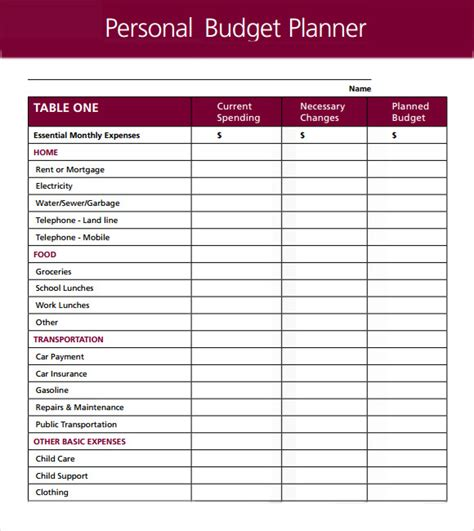 6 Personal Budget Sles Sle Templates Detailed Budget Template