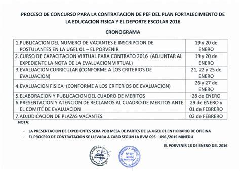 plan de fortalecimiento de educacion fisica ugel 10 unidad de ugel 01 el porvenir enero 2016