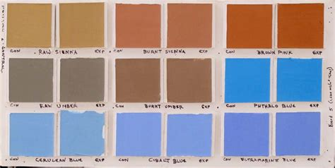 paint matching system lightfastness rating r f handmade paints uses the munsell
