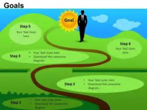 Road Map Timeline Chart Powerpoint Templates Editable Ppt Road Map Powerpoint Template Free