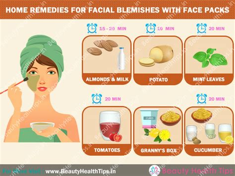 Herbal Carefor Stroke blemishes tips in च हर क क ल द ग धब ब