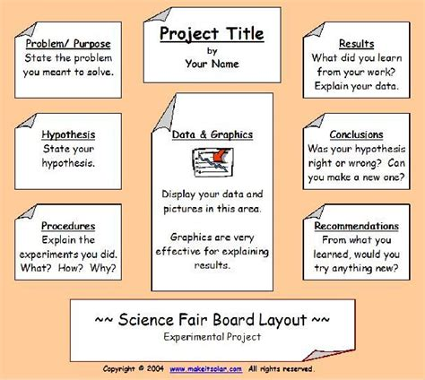 science fair project template 21 best images about science fair on