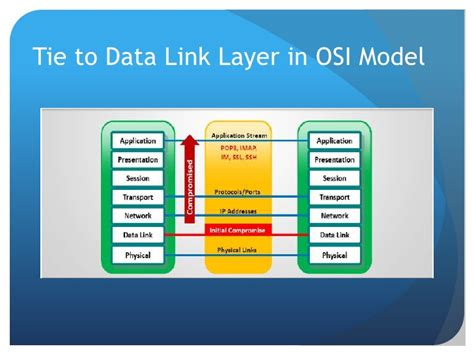 sql port sql ports diagram wiring diagram schemes
