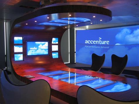 accenture multinational  company  pune  companies informations