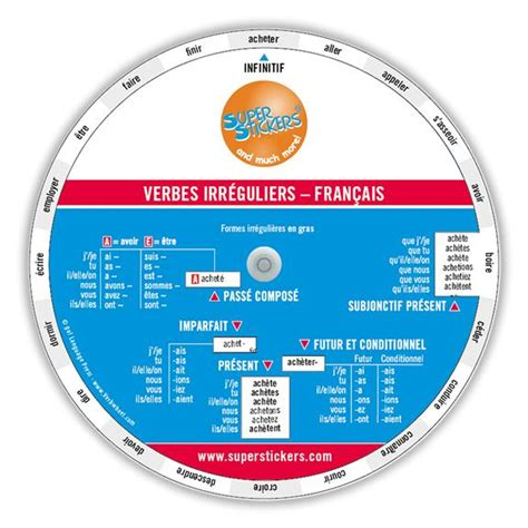 games french verb wheel