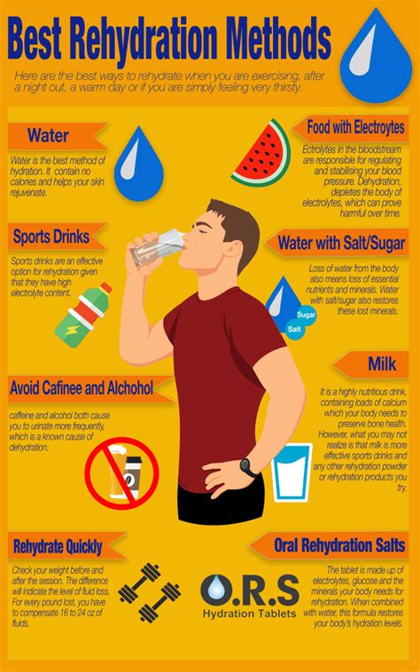 hydration you are what you drink best hydration methods to use when dehydrated