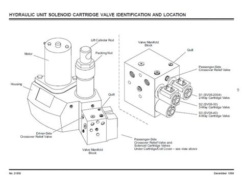 fisher plow wiring diagram fuse box and wiring diagram