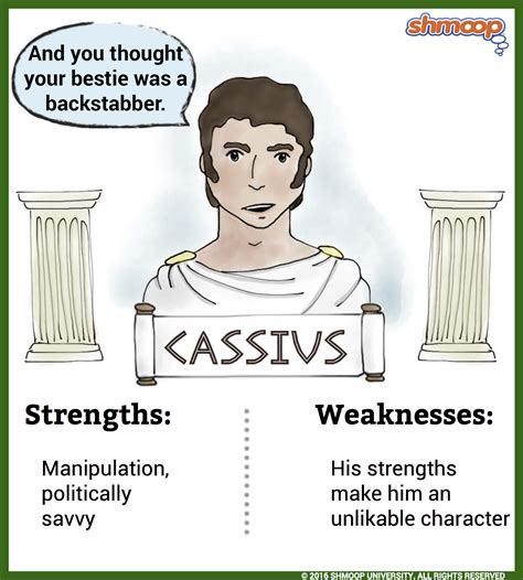 theme songs for julius caesar characters cassius in julius caesar