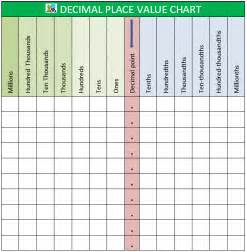 place value template with decimals printable place value chart boxfirepress