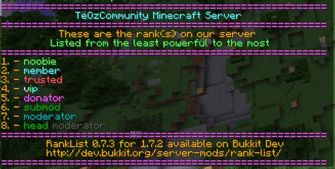 themes for server names overview rank list bukkit plugins projects bukkit