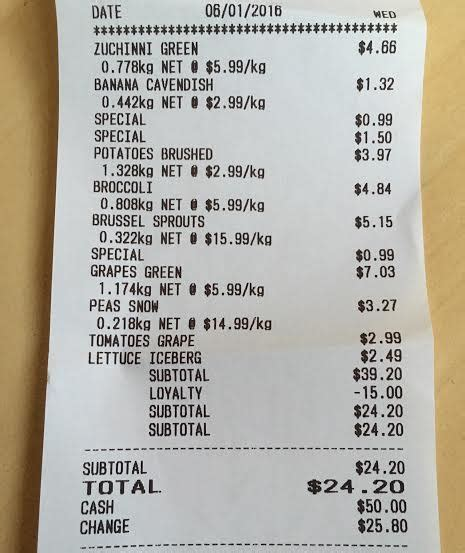 grocery receipts template grocery receipt money