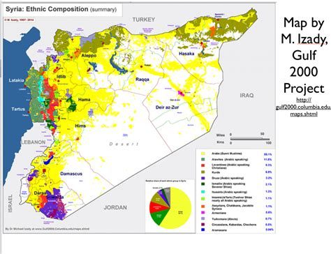 syrian map syrien temperaturkarte