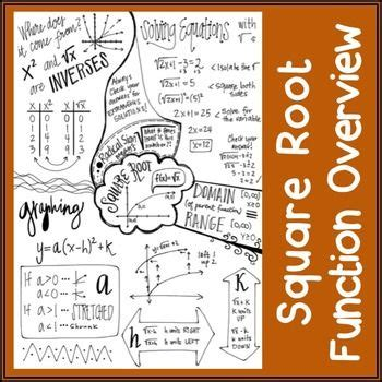 doodle meaning squares 1000 ideas about graph of log on log graph