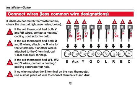 honeywell rth2510b thermostat wiring diagram wiring