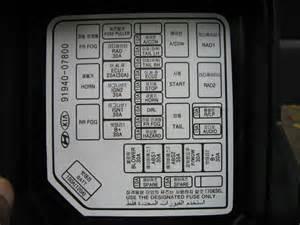 kia sorento questions which fuse relay controls the