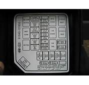 Kia Sorento Questions  Which Fuse/relay Controls The Drivers Power