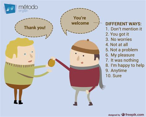 imagenes de welcome en ingles 10 different ways to say you are welcome blog m 233 todo english