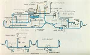 Locomotive Air Brake System Diagram Stallion Power Air Electrical Components Images Frompo