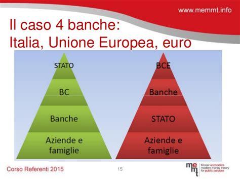 Banche Senigallia by Crisi Banche Presentazione Mmt Senigallia