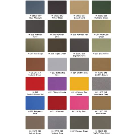 cerakote colors duracoat colors related keywords duracoat colors