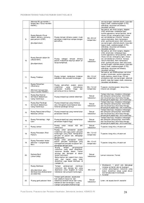 Tensimeter Stand 6 pedoman teknis sarpras rs kelas b