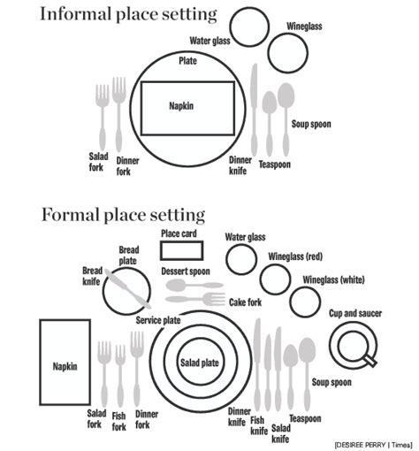 table setting etiquette fine dining etiquette girls please meet social