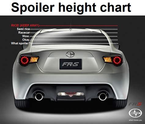 Scion Frs Meme - ricer spoiler chart