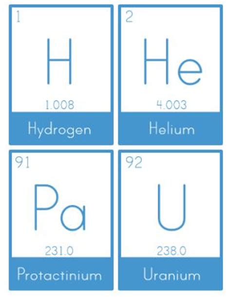 What Does Ag Stand For On The Periodic Table by 7 Best Education Images On Chemistry Periodic