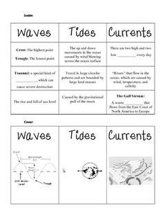 the floor chart answer key 17 best images of waves and tides worksheet waves