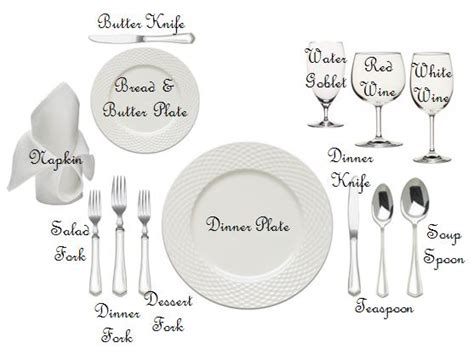 place setting etiquette diagram dining table napkin placement dining table