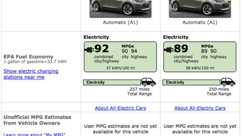 Tesla Model X Mileage Epa Ratings Published For Tesla Model X Cleantechnica