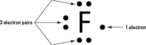 lewis dot diagram of fluorine lewis dot diagram for fluorine molecule lewis free