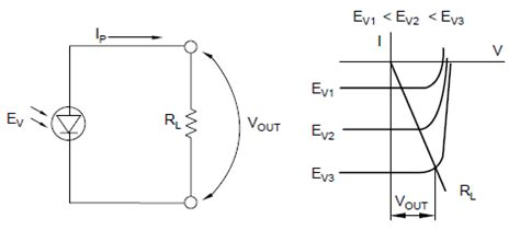 how does photodiode works does this photodiode circuit work