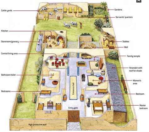 Festival City Floor Plan by Drstoney History Year 8
