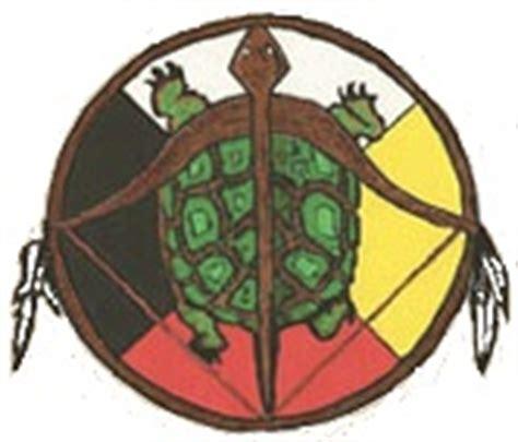Nanticoke Lenni Lenape Indians Symbols