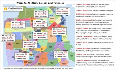 san francisco mls map what sf home buyers bought in 2012 rob la eace