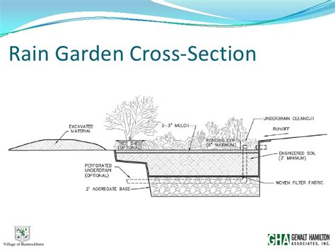 rain garden cross section rain garden presentation bannockburn day 8 23 09