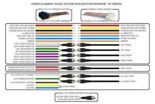 deh 1500 wiring diagram wedocable