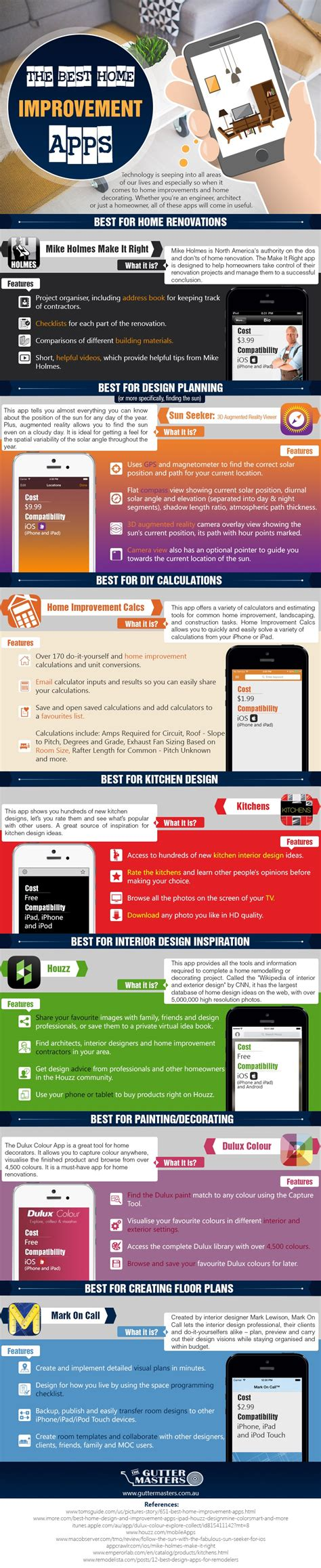 the best home improvement apps interior designs home