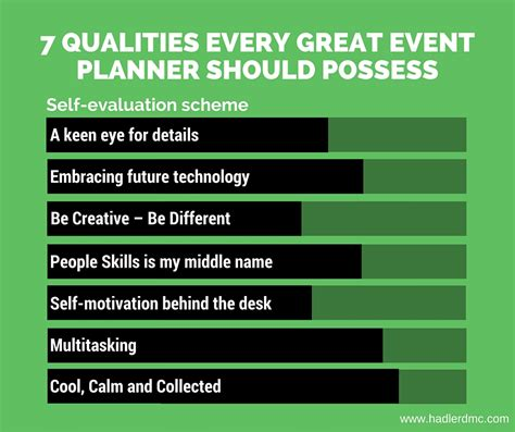 7 Great Qualities To Possess 7 qualities every event planner should possess hadlerdmc