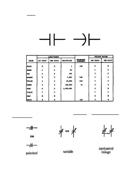 types of fixed capacitors pdf types of fixed value capacitor 28 images file fixed capacitors overview png wikimedia