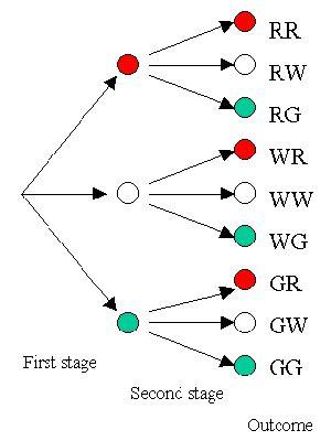 diagram math definition math dictionary tree diagram