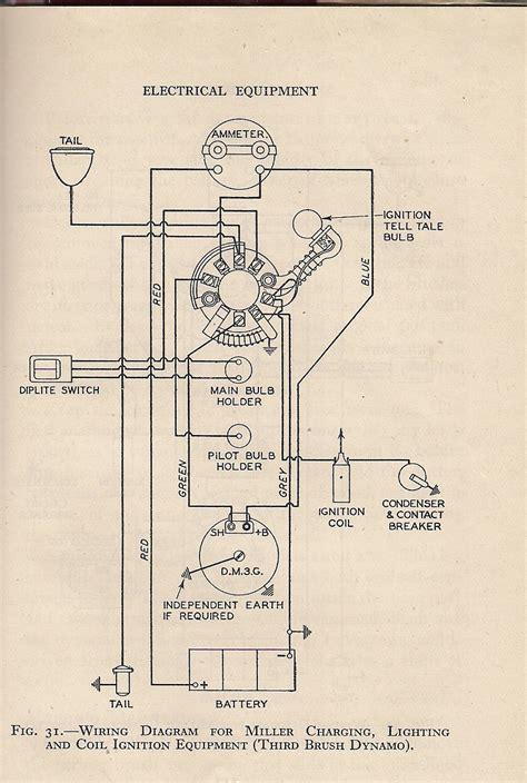 miller bobcat wiring diagram