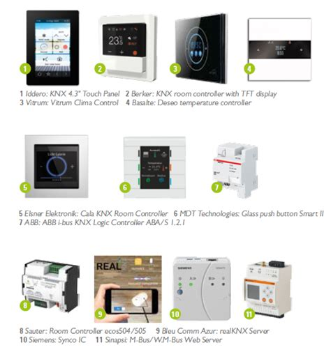 controlled room temperature hvac systems knx association official website