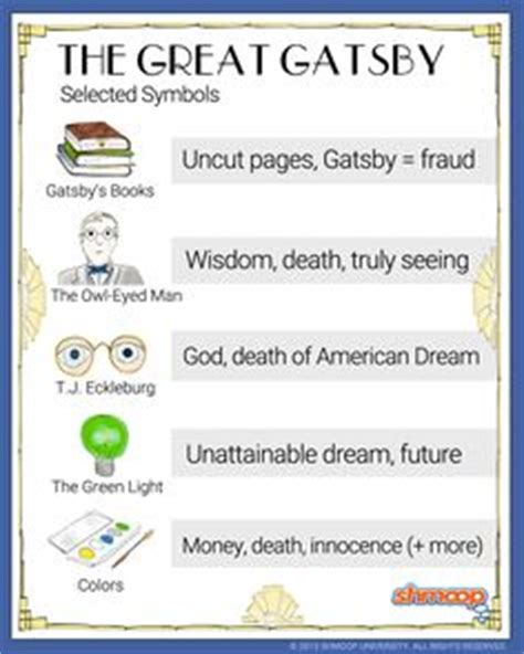 theme of tragedy in the great gatsby worksheets for great gatsby the great gatsby chapter 3