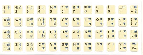 hindi phonetic keyboard layout free download inscript keyboard and unicode for sanskrit a review