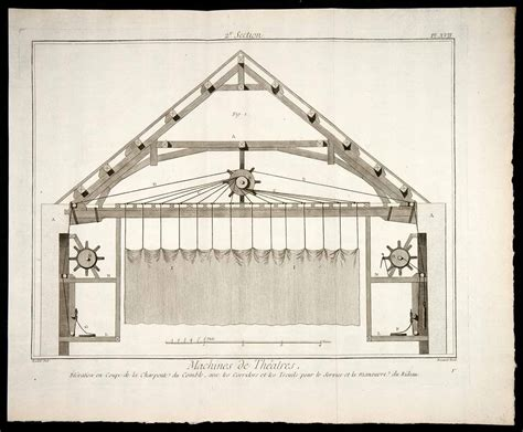 mechanical curtains 1770 copper engraving architectural section mechanical